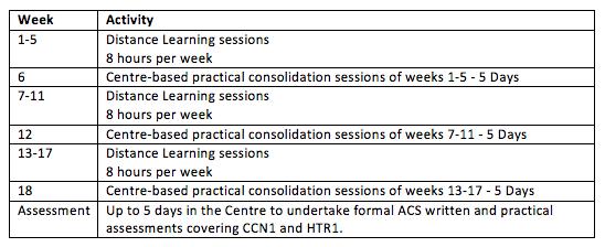 sf2gf schedule